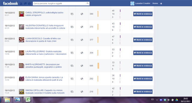 Dati Insights FaceBook1