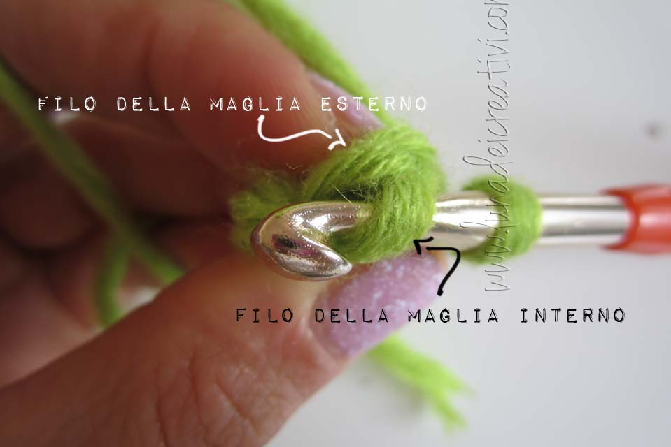 Fig. 6 - Prendi solo il filo più interno della maglia