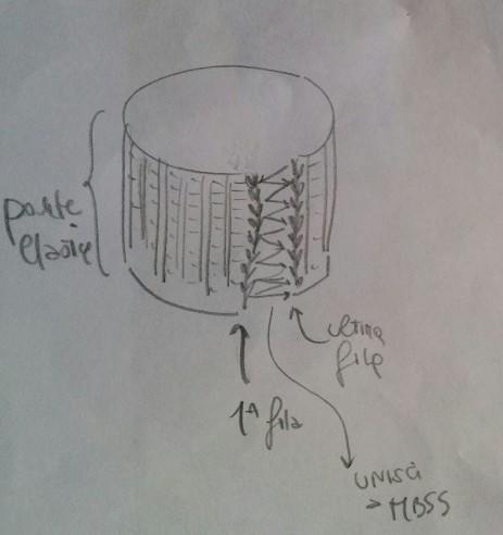Fig. 1 - schema parte elastica scaldamuscoli a uncinetto: Unisci la prima e l'ultima fila del lavoro e uniscile a MBSS, ottenendo cosí un piccolo cilindro